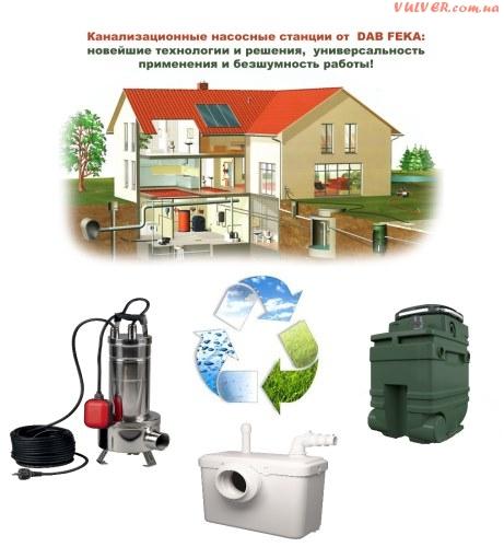Универсальная канализационная станция для дома