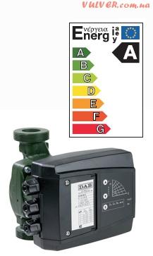 Циркуляционные AС 65-80-110 насосы для бытовых систем отопления