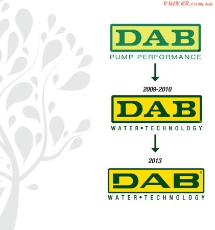 логотип DAB насосы