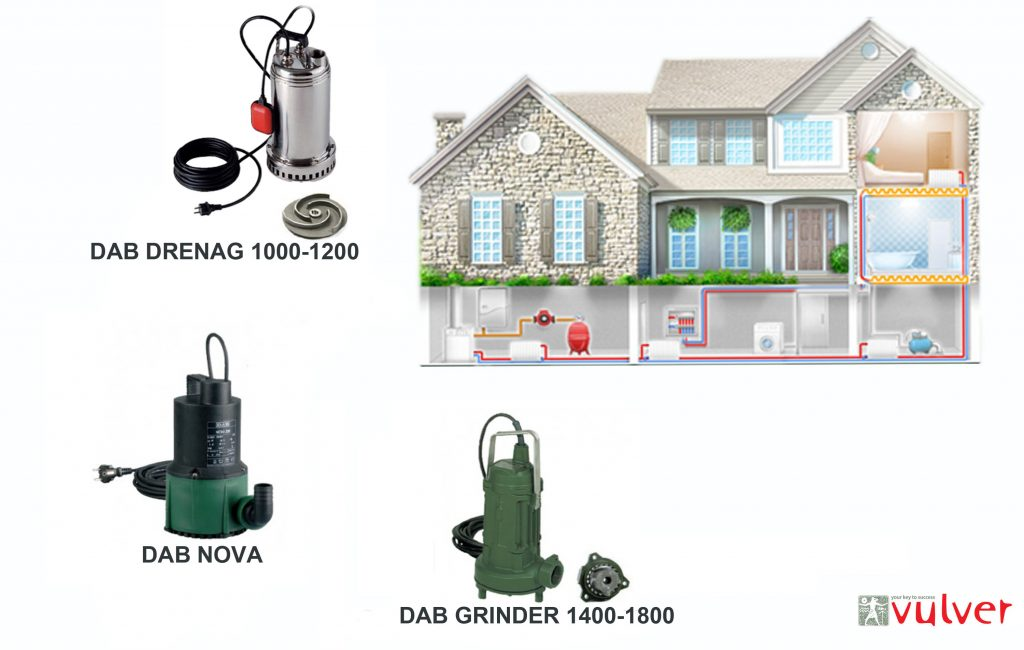 Выбор канализационного насоса для загородного дома