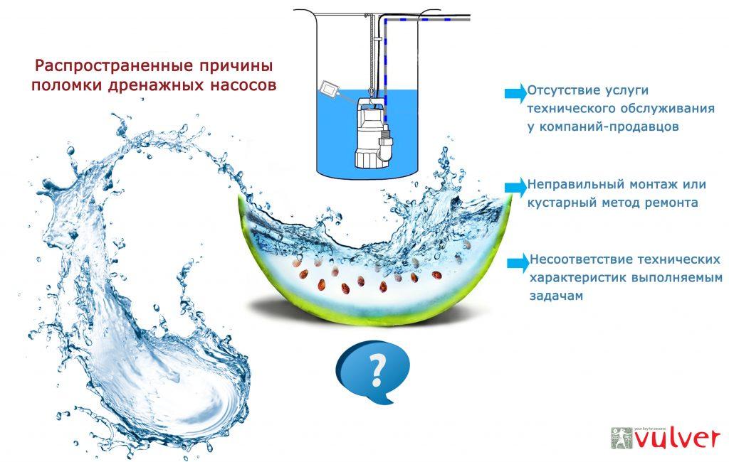rasprostranennye-prichiny-polomki-drenazhnyx-nasosov