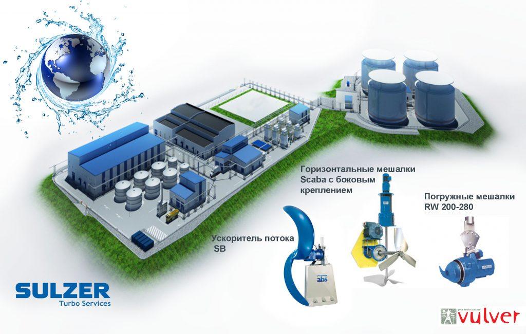 Миксеры и мешалки для переработки сточных вод