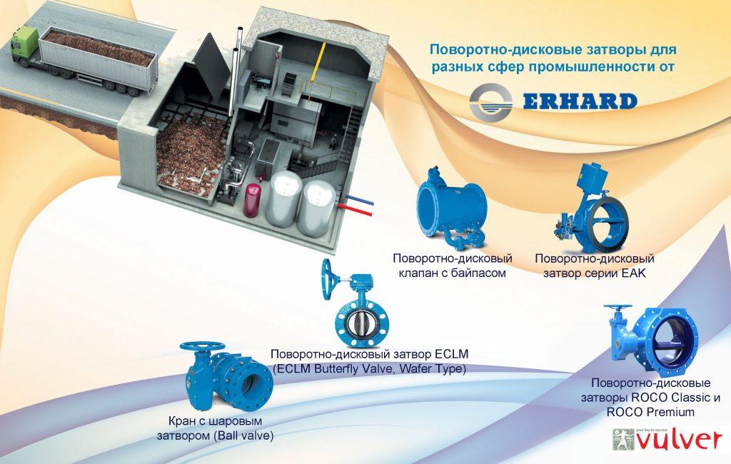 Поворотно-дисковые затворы ERHARD для разных сфер промышленности