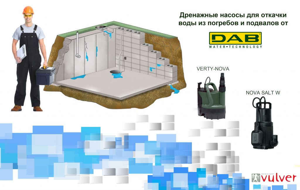 Дренажные насосы для откачки воды из погребов и подвалов