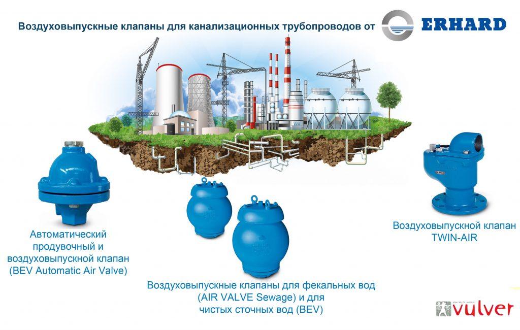 Воздуховыпускные клапаны для канализационных трубопроводов