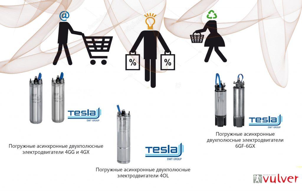Выбор электродвигателей для скважинных насосов